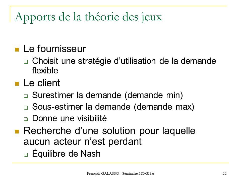 François GALASSO - Séminaire MOGISA 22 Apports de la théorie des jeux Le fournisseur Choisit une stratégie dutilisation de la demande flexible Le clie