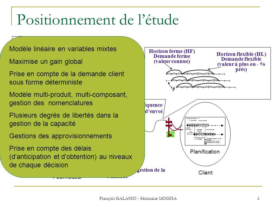 François GALASSO - Séminaire MOGISA 3 Positionnement de létude Fréquence denvoi Processus de gestion de la demande Planification 1 er pas de planifica