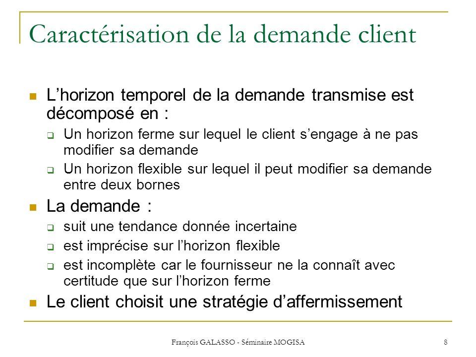 François GALASSO - Séminaire MOGISA 8 Caractérisation de la demande client Lhorizon temporel de la demande transmise est décomposé en : Un horizon fer