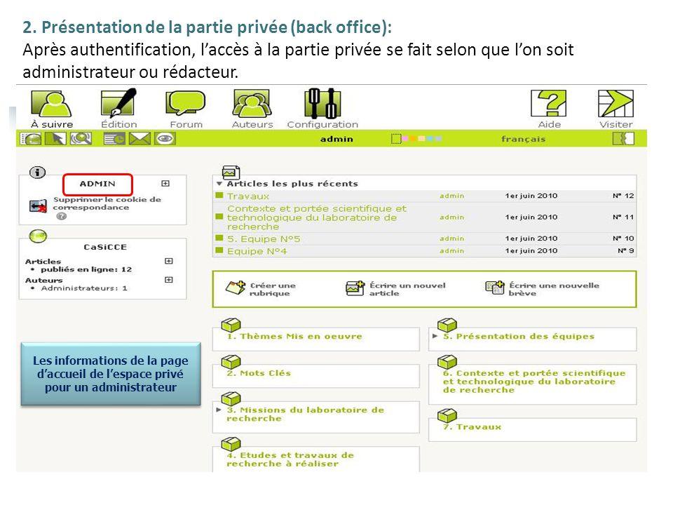 2. Présentation de la partie privée (back office): Après authentification, laccès à la partie privée se fait selon que lon soit administrateur ou réda