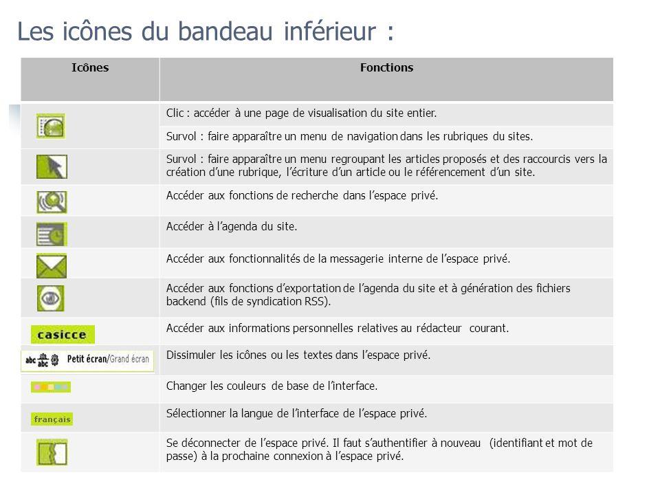 Les icônes du bandeau inférieur : IcônesFonctions Clic : accéder à une page de visualisation du site entier. Survol : faire apparaître un menu de navi