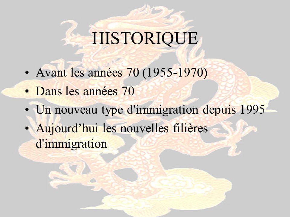 HISTORIQUE Avant les années 70 (1955-1970) Dans les années 70 Un nouveau type d'immigration depuis 1995 Aujourdhui les nouvelles filières d'immigratio