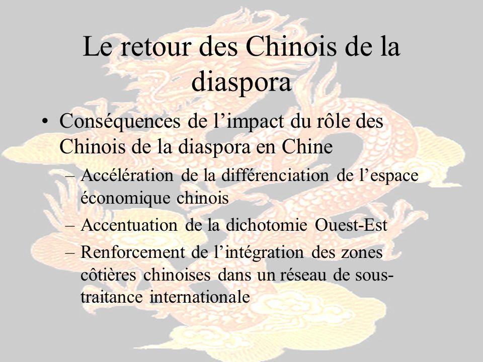 Le retour des Chinois de la diaspora Conséquences de limpact du rôle des Chinois de la diaspora en Chine –Accélération de la différenciation de lespac