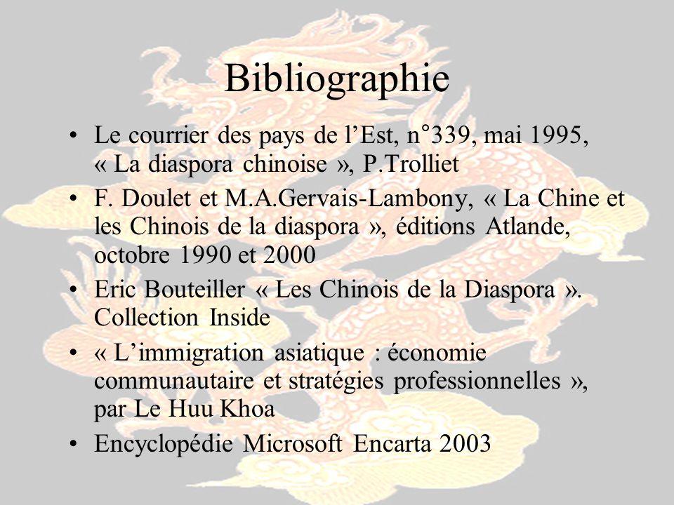 Bibliographie Le courrier des pays de lEst, n°339, mai 1995, « La diaspora chinoise », P.Trolliet F. Doulet et M.A.Gervais-Lambony, « La Chine et les