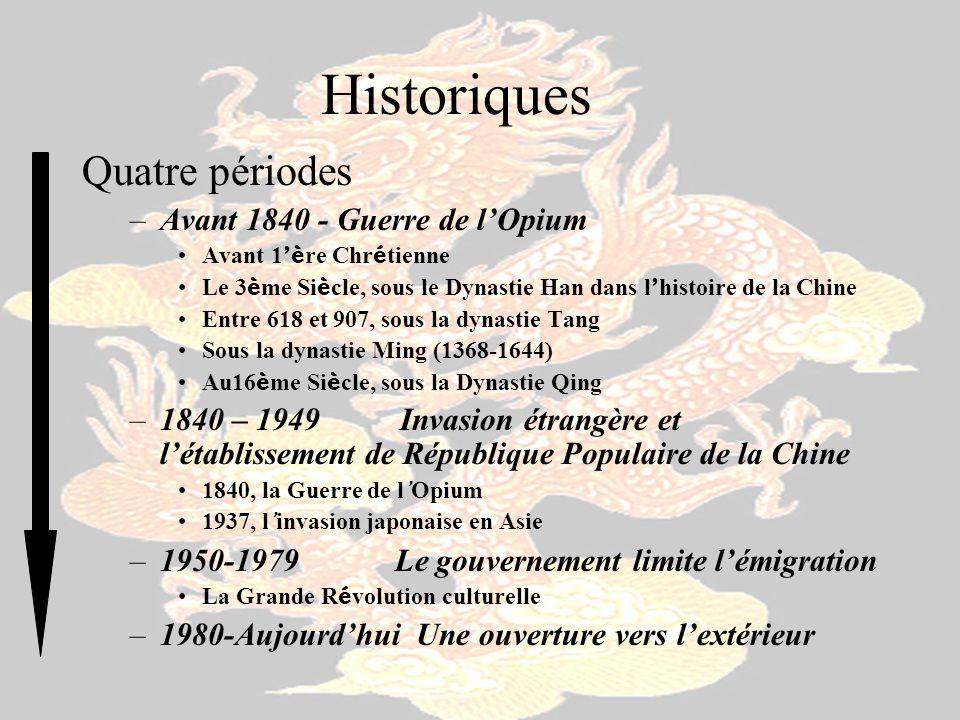 Historiques Quatre périodes –Avant 1840 - Guerre de lOpium Avant 1 è re Chr é tienne Le 3 è me Si è cle, sous le Dynastie Han dans l histoire de la Ch