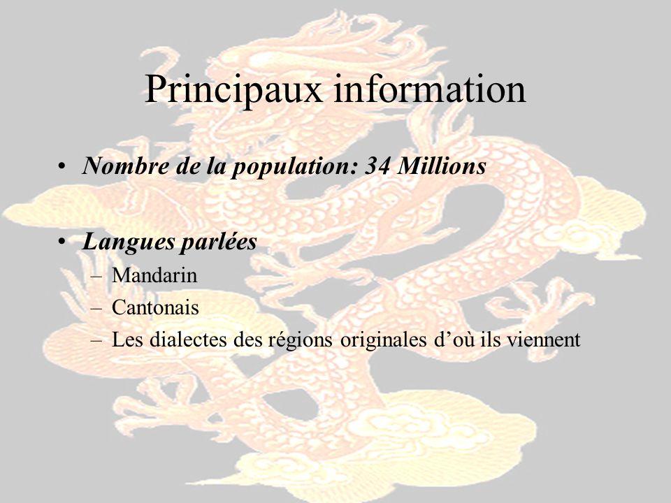 Principaux information Nombre de la population: 34 Millions Langues parlées –Mandarin –Cantonais –Les dialectes des régions originales doù ils viennen