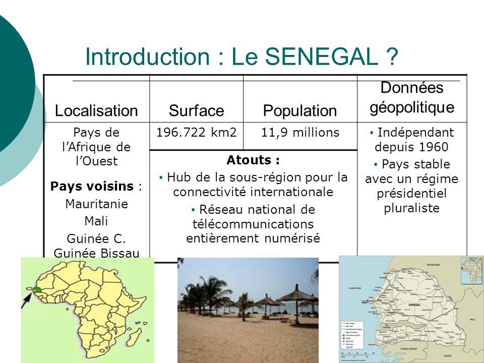 Introduction : Le SENEGAL ? LocalisationSurfacePopulation Données géopolitique Pays de lAfrique de lOuest Pays voisins : Mauritanie Mali Guinée C. Gui