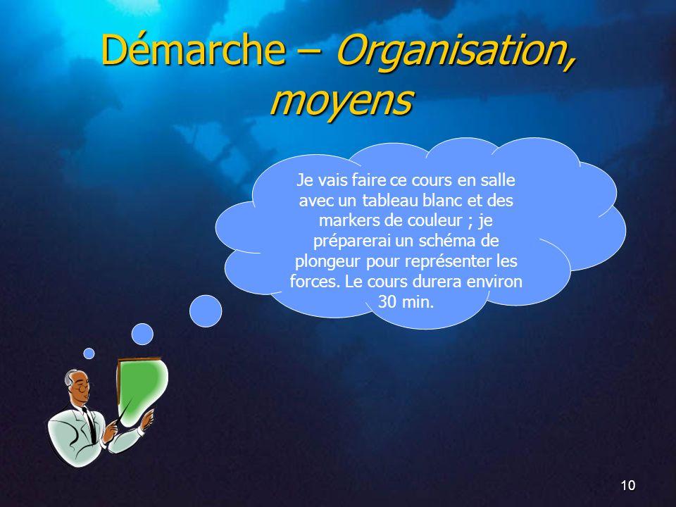 10 Démarche – Organisation, moyens Je vais faire ce cours en salle avec un tableau blanc et des markers de couleur ; je préparerai un schéma de plongeur pour représenter les forces.
