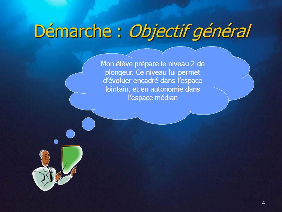 4 Démarche : Objectif général Mon élève prépare le niveau 2 de plongeur. Ce niveau lui permet dévoluer encadré dans lespace lointain, et en autonomie