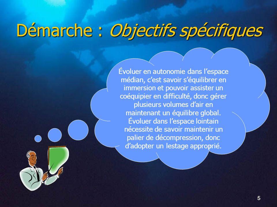 5 Démarche : Objectifs spécifiques Évoluer en autonomie dans lespace médian, cest savoir séquilibrer en immersion et pouvoir assister un coéquipier en