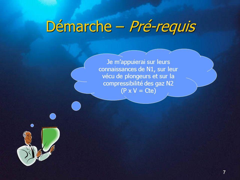7 Démarche – Pré-requis Je mappuierai sur leurs connaissances de N1, sur leur vécu de plongeurs et sur la compressibilité des gaz N2 (P x V = Cte)