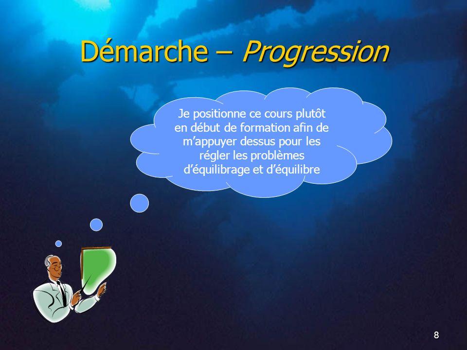 8 Démarche – Progression Je positionne ce cours plutôt en début de formation afin de mappuyer dessus pour les régler les problèmes déquilibrage et déq