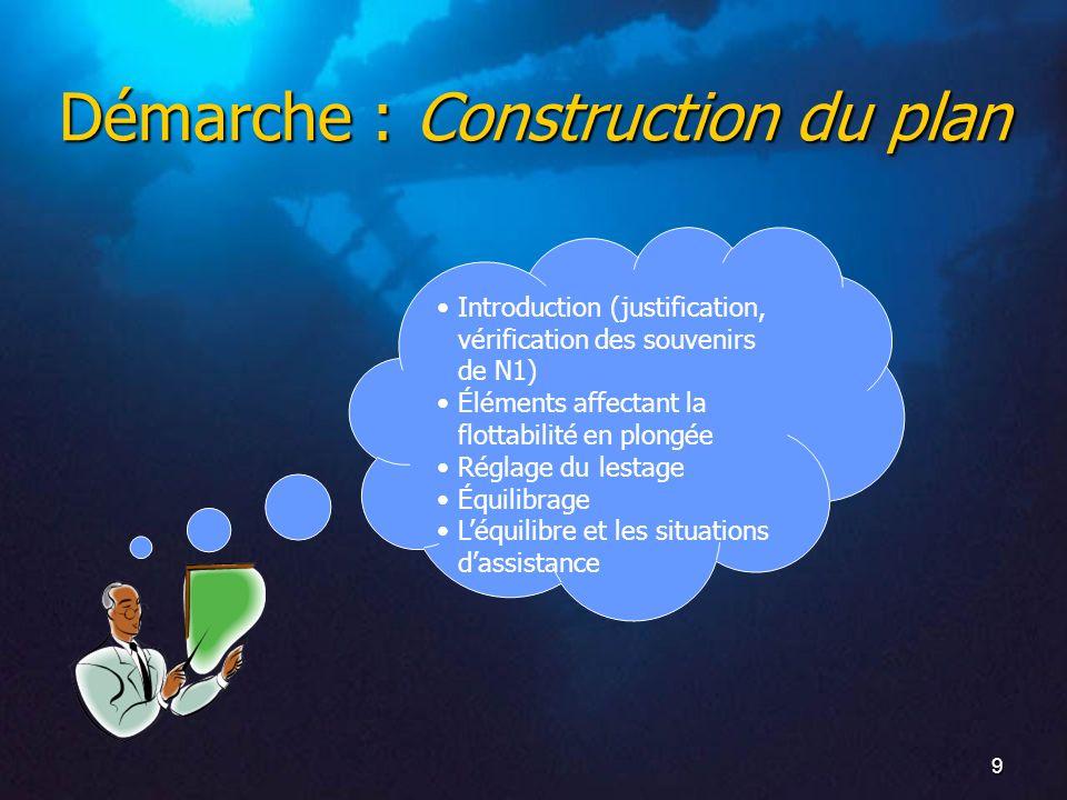 9 Démarche : Construction du plan Introduction (justification, vérification des souvenirs de N1) Éléments affectant la flottabilité en plongée Réglage du lestage Équilibrage Léquilibre et les situations dassistance