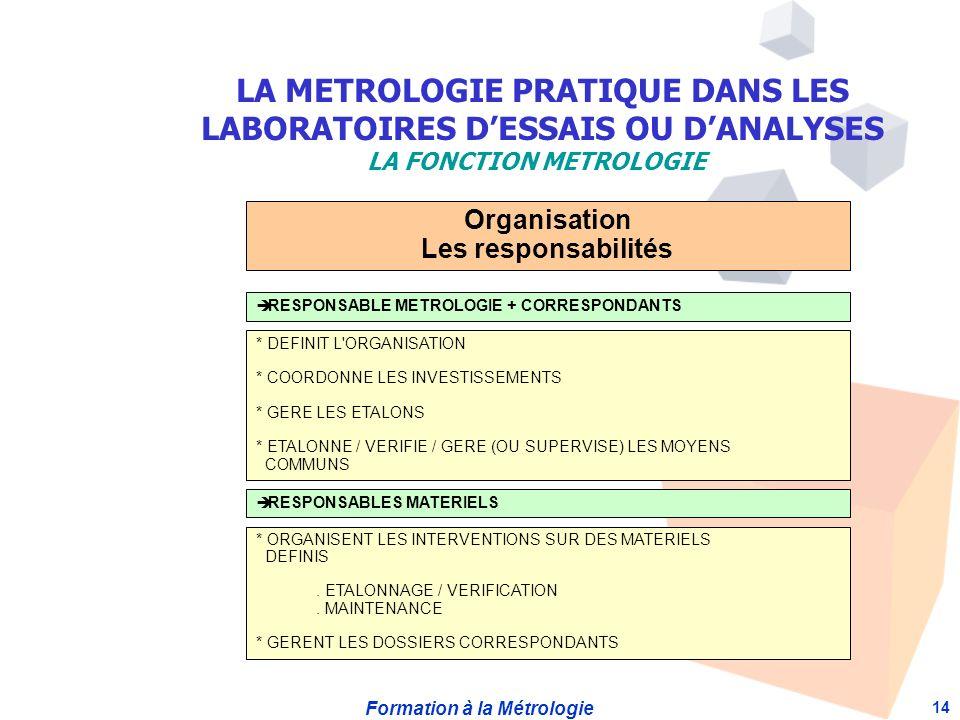 Formation à la Métrologie 14 Organisation Les responsabilités RESPONSABLE METROLOGIE + CORRESPONDANTS * DEFINIT L'ORGANISATION * COORDONNE LES INVESTI