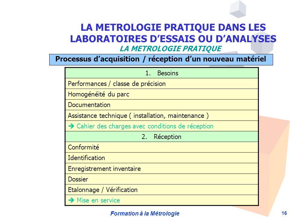 Formation à la Métrologie 16 Processus dacquisition / réception dun nouveau matériel 1.Besoins Performances / classe de précision Homogénéité du parc