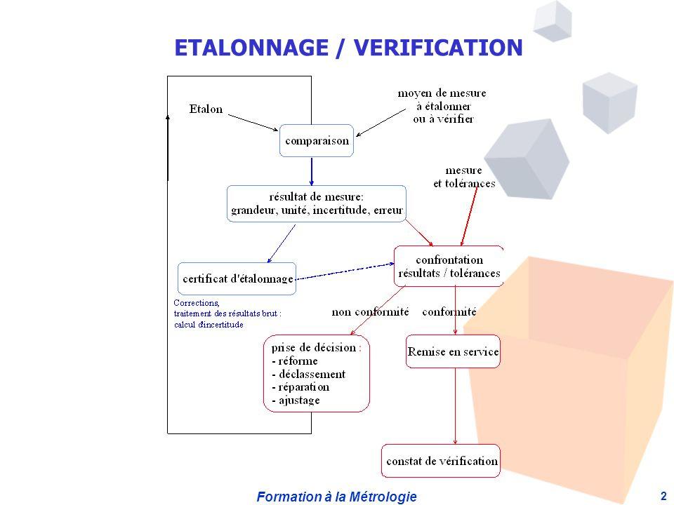 Formation à la Métrologie 13 PROCEDURE D ETALONNAGEPROCEDURE DE VERIFICATION 1.objet et domaine d application 2.r é f é rences 3.m é thode 4.conditions d environnement 5.moyens d é talonnage 6.mode op é ratoire 7.calcul d incertitude 8.pr é sentation des r é sultats 1.objet et domaine d application 2.r é f é rences 3.m é thode 4.conditions d environnement 5.moyens de v é rification 6.mode op é ratoire 7.conditions d acceptation 8.pr é sentation des r é sultats NF X 07 011 : Constat de v é rification Note importante : Une méthode de vérification interne doit être validée.