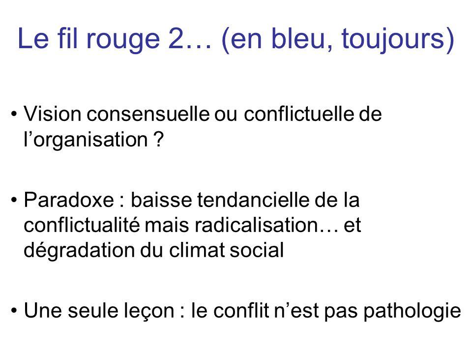 Vision consensuelle ou conflictuelle de lorganisation ? Paradoxe : baisse tendancielle de la conflictualité mais radicalisation… et dégradation du cli