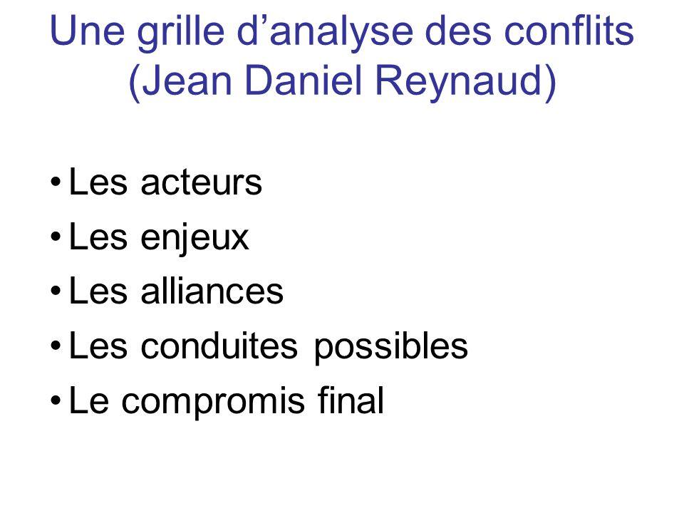 Les acteurs Les enjeux Les alliances Les conduites possibles Le compromis final Une grille danalyse des conflits (Jean Daniel Reynaud)