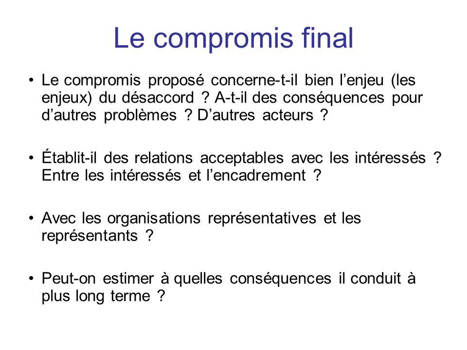 Le compromis proposé concerne-t-il bien lenjeu (les enjeux) du désaccord ? A-t-il des conséquences pour dautres problèmes ? Dautres acteurs ? Établit-