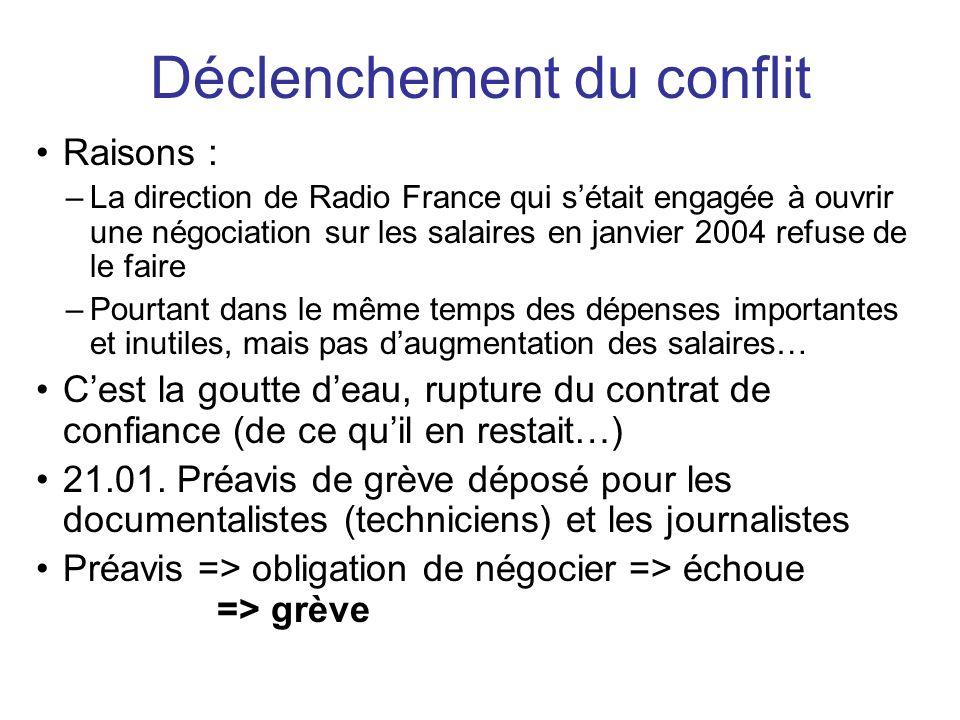 Raisons : –La direction de Radio France qui sétait engagée à ouvrir une négociation sur les salaires en janvier 2004 refuse de le faire –Pourtant dans