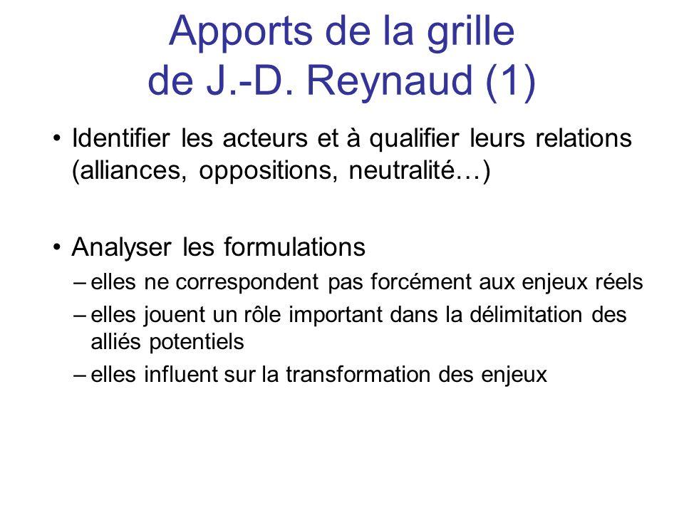 Identifier les acteurs et à qualifier leurs relations (alliances, oppositions, neutralité…) Analyser les formulations –elles ne correspondent pas forc