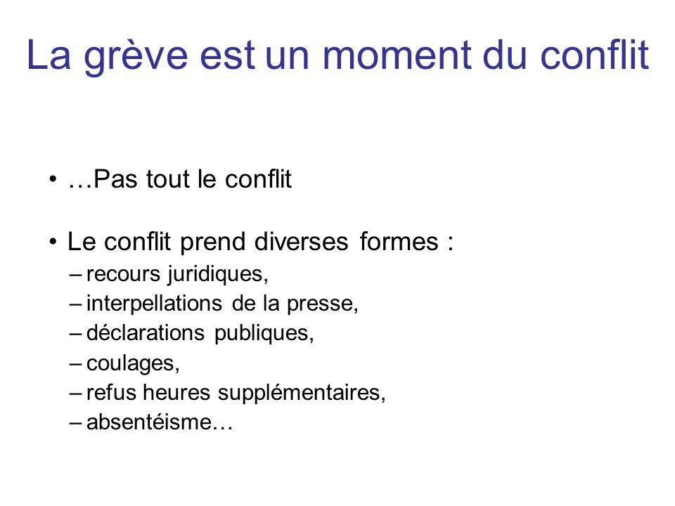 …Pas tout le conflit Le conflit prend diverses formes : –recours juridiques, –interpellations de la presse, –déclarations publiques, –coulages, –refus