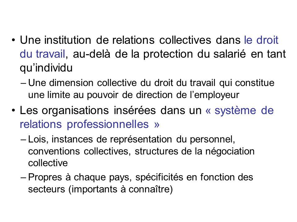 Une institution de relations collectives dans le droit du travail, au-delà de la protection du salarié en tant quindividu –Une dimension collective du