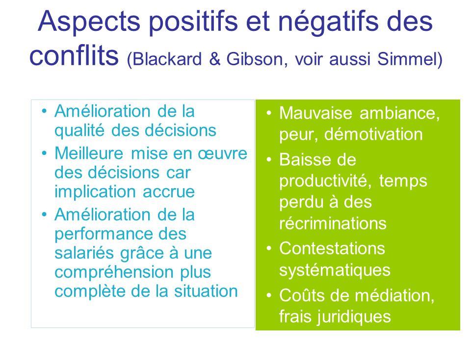Amélioration de la qualité des décisions Meilleure mise en œuvre des décisions car implication accrue Amélioration de la performance des salariés grâc