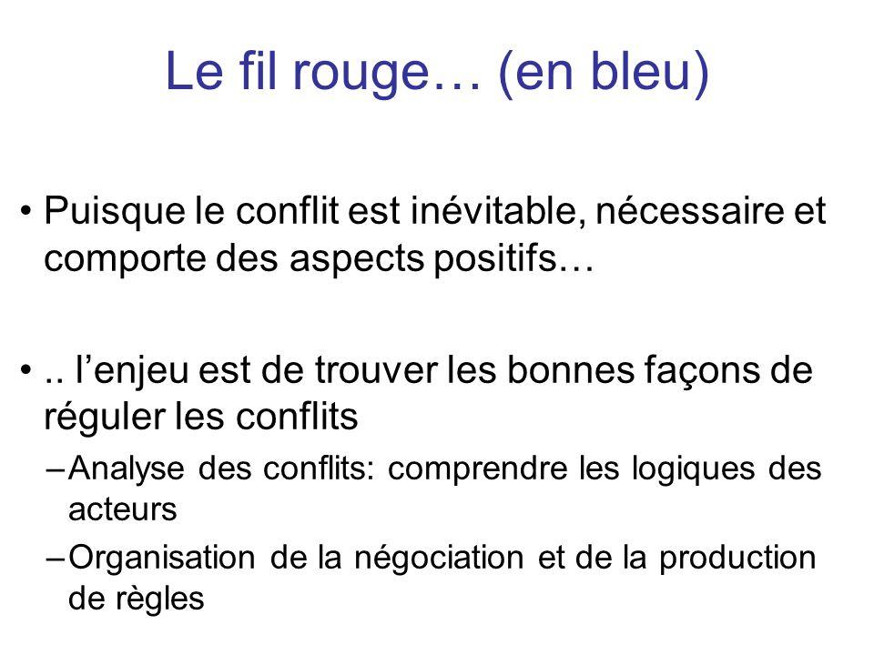 Puisque le conflit est inévitable, nécessaire et comporte des aspects positifs….. lenjeu est de trouver les bonnes façons de réguler les conflits –Ana