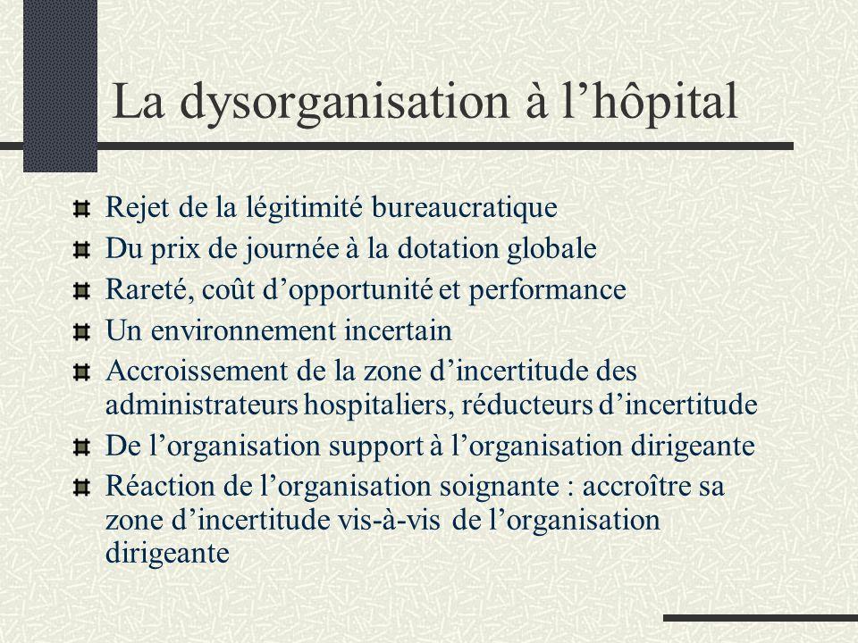 La dysorganisation à lhôpital Rejet de la légitimité bureaucratique Du prix de journée à la dotation globale Rareté, coût dopportunité et performance