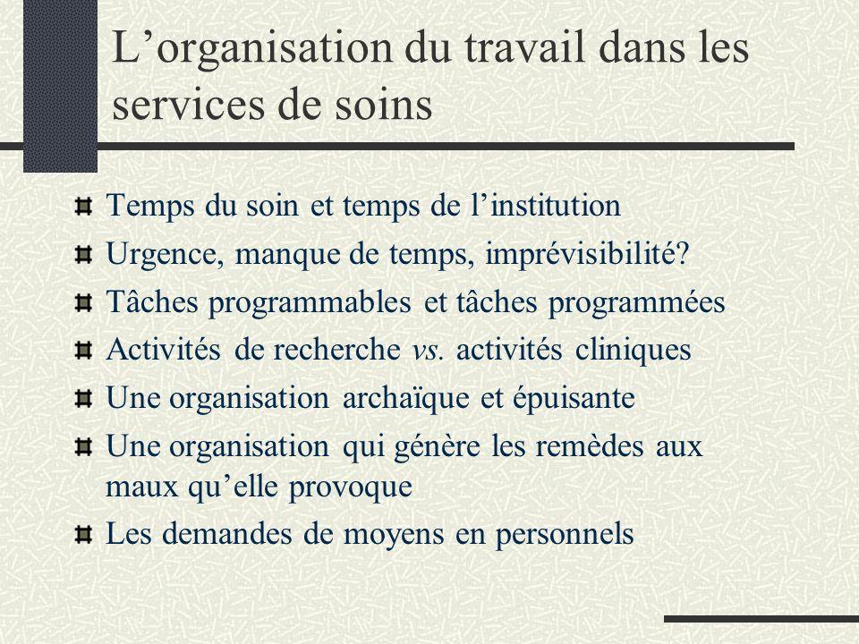 Lorganisation du travail dans les services de soins Temps du soin et temps de linstitution Urgence, manque de temps, imprévisibilité? Tâches programma