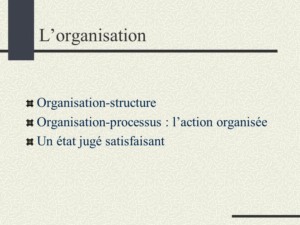 Lorganisation Organisation-structure Organisation-processus : laction organisée Un état jugé satisfaisant