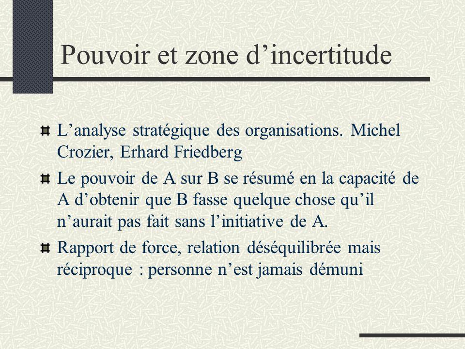 Pouvoir et zone dincertitude Lanalyse stratégique des organisations. Michel Crozier, Erhard Friedberg Le pouvoir de A sur B se résumé en la capacité d