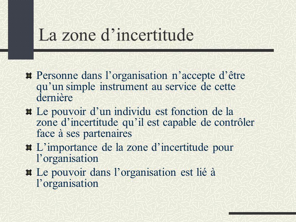La zone dincertitude Personne dans lorganisation naccepte dêtre quun simple instrument au service de cette dernière Le pouvoir dun individu est foncti
