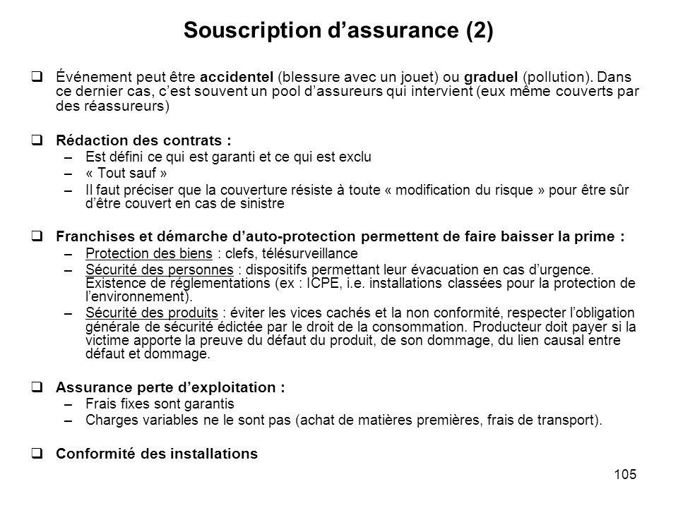 105 Souscription dassurance (2) Événement peut être accidentel (blessure avec un jouet) ou graduel (pollution). Dans ce dernier cas, cest souvent un p