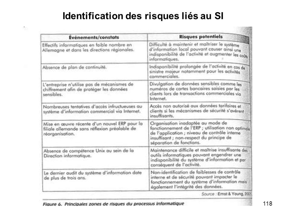 118 Identification des risques liés au SI