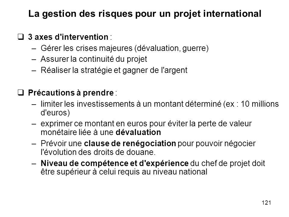 121 La gestion des risques pour un projet international 3 axes d'intervention : –Gérer les crises majeures (dévaluation, guerre) –Assurer la continuit