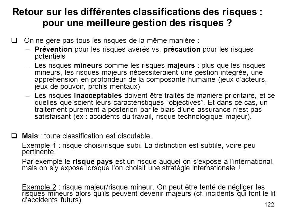 122 Retour sur les différentes classifications des risques : pour une meilleure gestion des risques ? On ne gère pas tous les risques de la même maniè