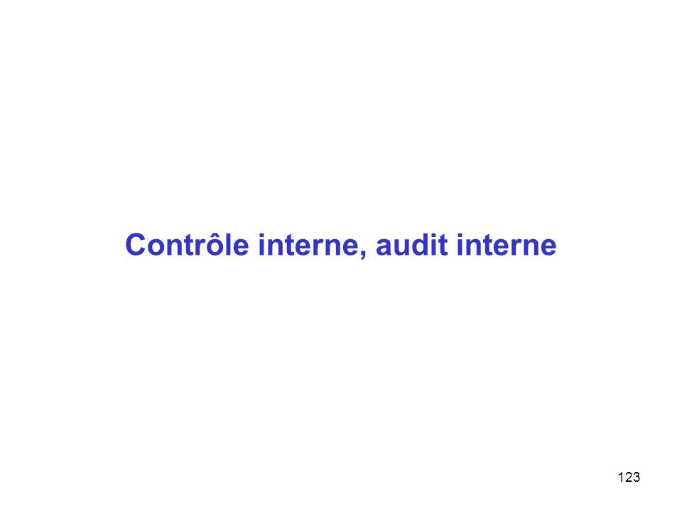 123 Contrôle interne, audit interne