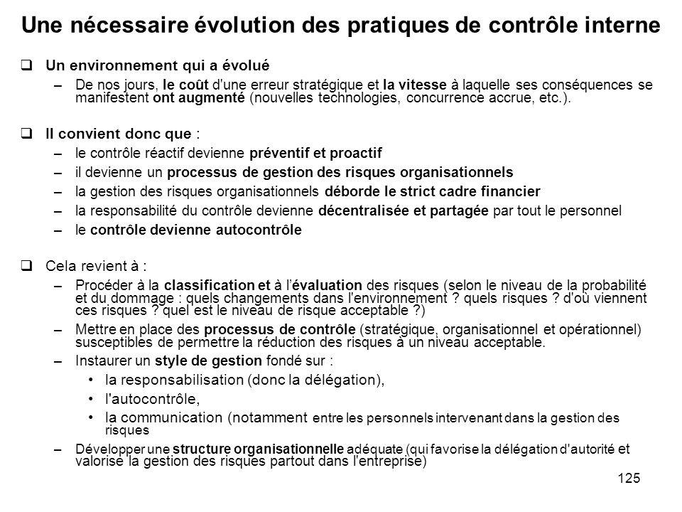 125 Une nécessaire évolution des pratiques de contrôle interne Un environnement qui a évolué –De nos jours, le coût d'une erreur stratégique et la vit