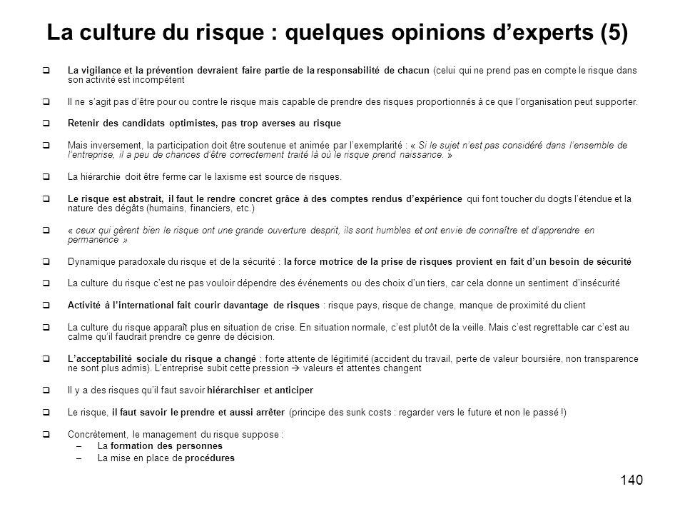 140 La culture du risque : quelques opinions dexperts (5) La vigilance et la prévention devraient faire partie de la responsabilité de chacun (celui q