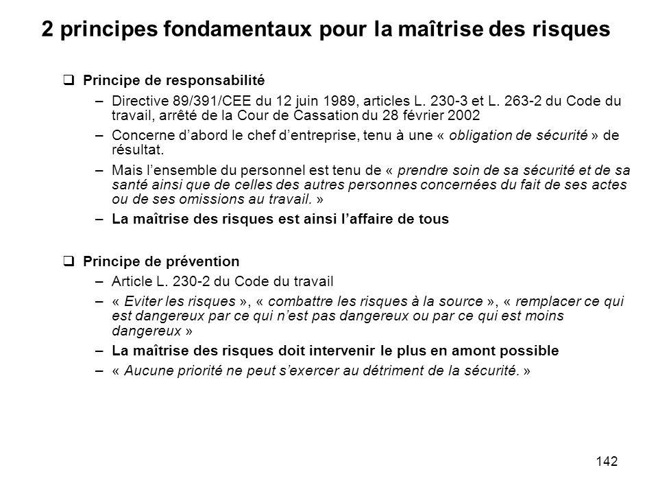 142 2 principes fondamentaux pour la maîtrise des risques Principe de responsabilité –Directive 89/391/CEE du 12 juin 1989, articles L. 230-3 et L. 26