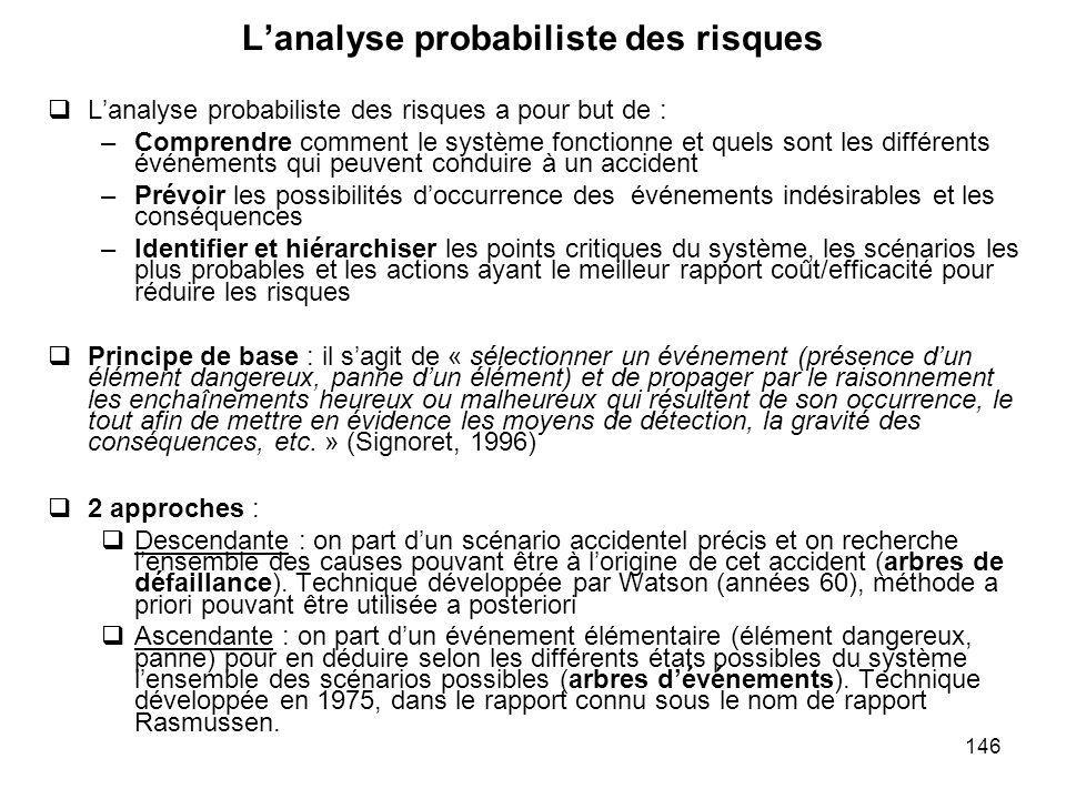 146 Lanalyse probabiliste des risques Lanalyse probabiliste des risques a pour but de : –Comprendre comment le système fonctionne et quels sont les di