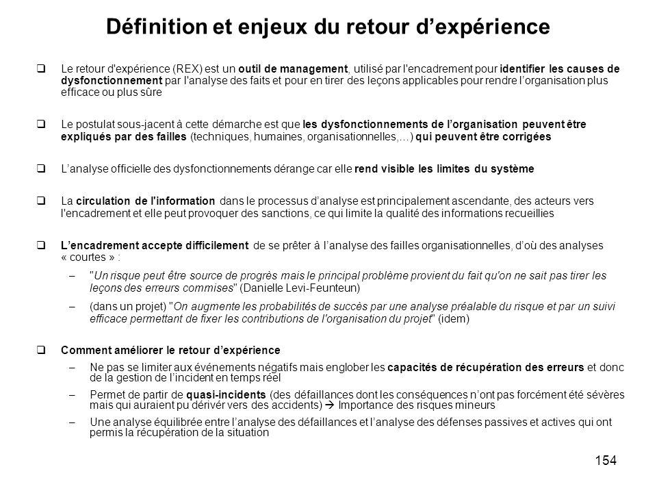 154 Définition et enjeux du retour dexpérience Le retour d'expérience (REX) est un outil de management, utilisé par l'encadrement pour identifier les