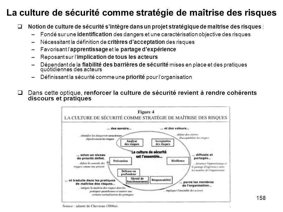 158 La culture de sécurité comme stratégie de maîtrise des risques Notion de culture de sécurité sintègre dans un projet stratégique de maîtrise des r