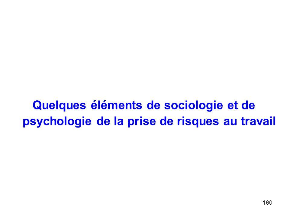 160 Quelques éléments de sociologie et de psychologie de la prise de risques au travail