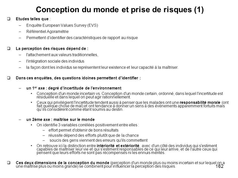162 Conception du monde et prise de risques (1) Etudes telles que : –Enquête European Values Survey (EVS) –Référentiel Agoramétrie –Permettent didenti