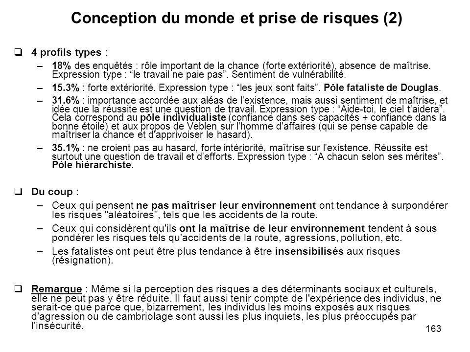 163 Conception du monde et prise de risques (2) 4 profils types : –18% des enquêtés : rôle important de la chance (forte extériorité), absence de maît