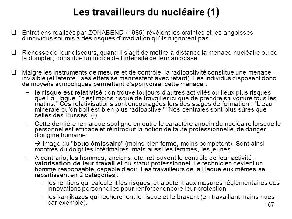 167 Les travailleurs du nucléaire (1 ) Entretiens réalisés par ZONABEND (1989) révèlent les craintes et les angoisses dindividus soumis à des risques