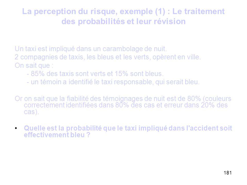 181 La perception du risque, exemple (1) : Le traitement des probabilités et leur révision Un taxi est impliqué dans un carambolage de nuit. 2 compagn